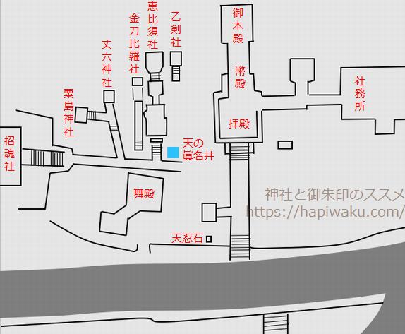 金劔宮の境内図